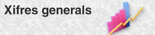Xifres generals