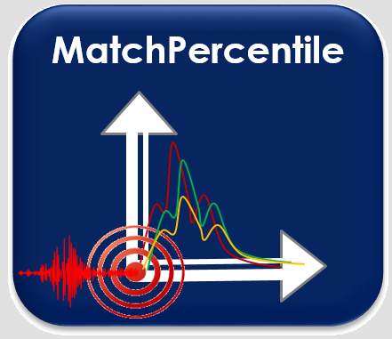 LOGO_matchpercentile